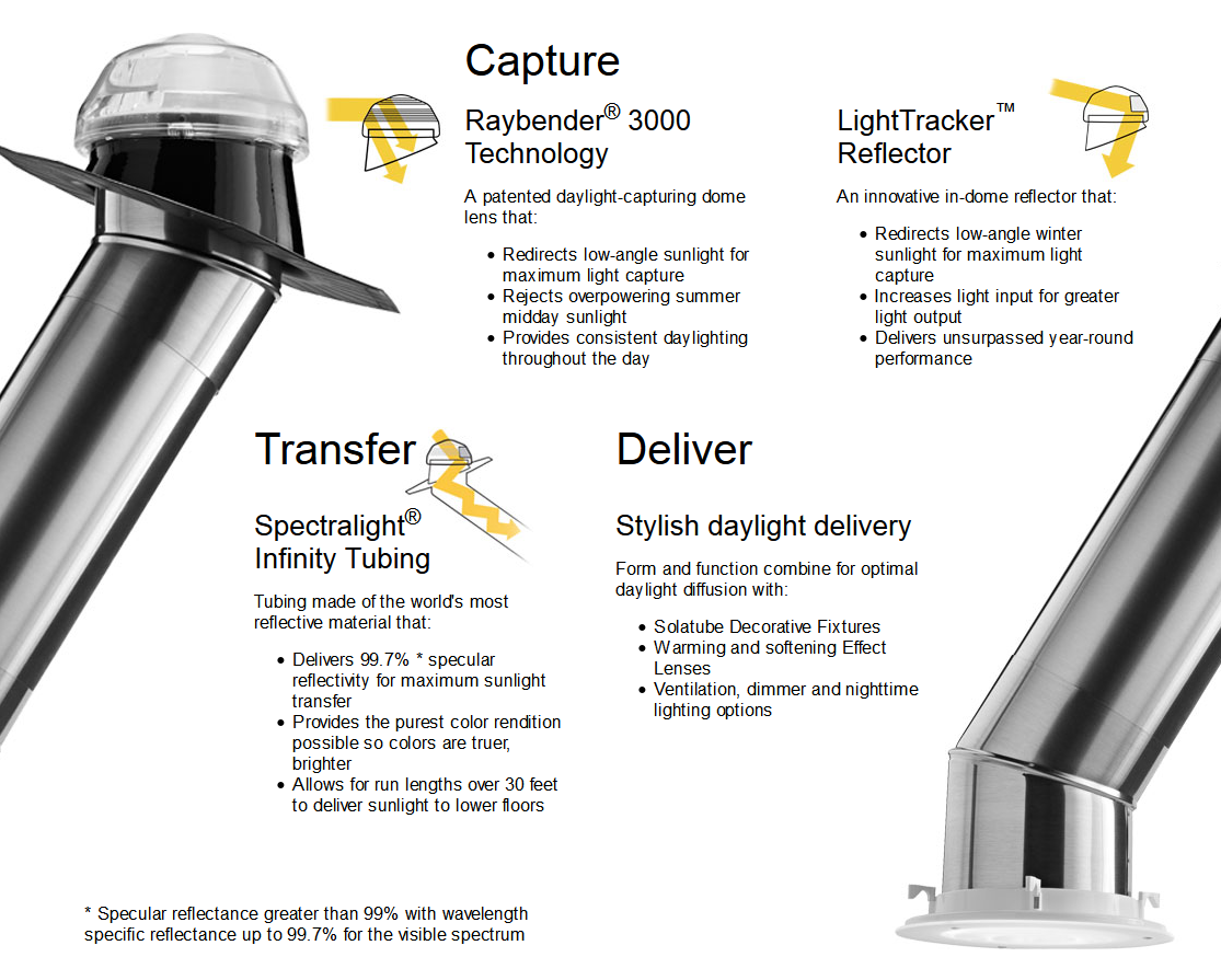 Solatube Daylighting Systems - Advanced Optical Technology - Solatube 2014-04-03 13-15-20
